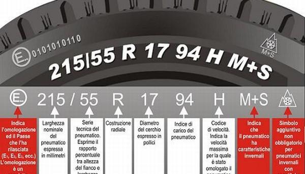 Marcatura pneumatico